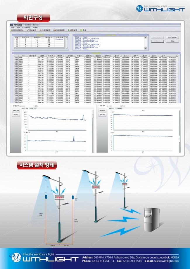 야외실시간측정시스템브로셔(뒤).jpg